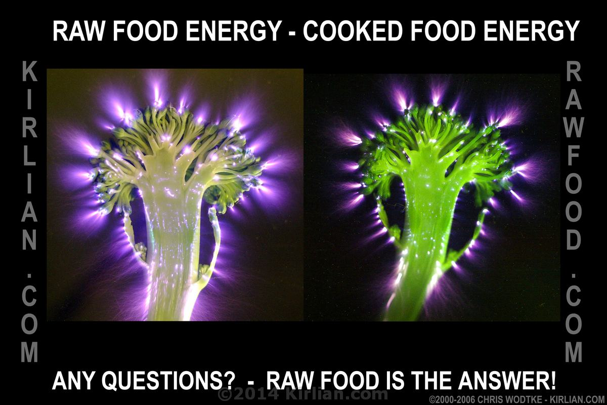 Broccoli Raw vs Cooked